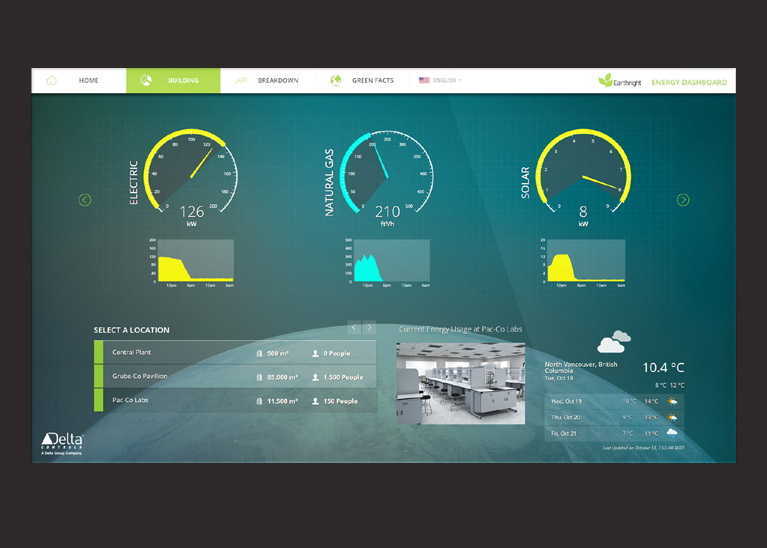 Show off your building's green initiatives while actively conserving energy through the EarthRight Metering Dashboard